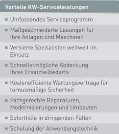 4_0_Kasten_kl