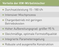 3_2_3_Kasten_kl